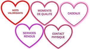 LES 5 LANGAGES DE L'AMOUR - CULTURE CRUNCH